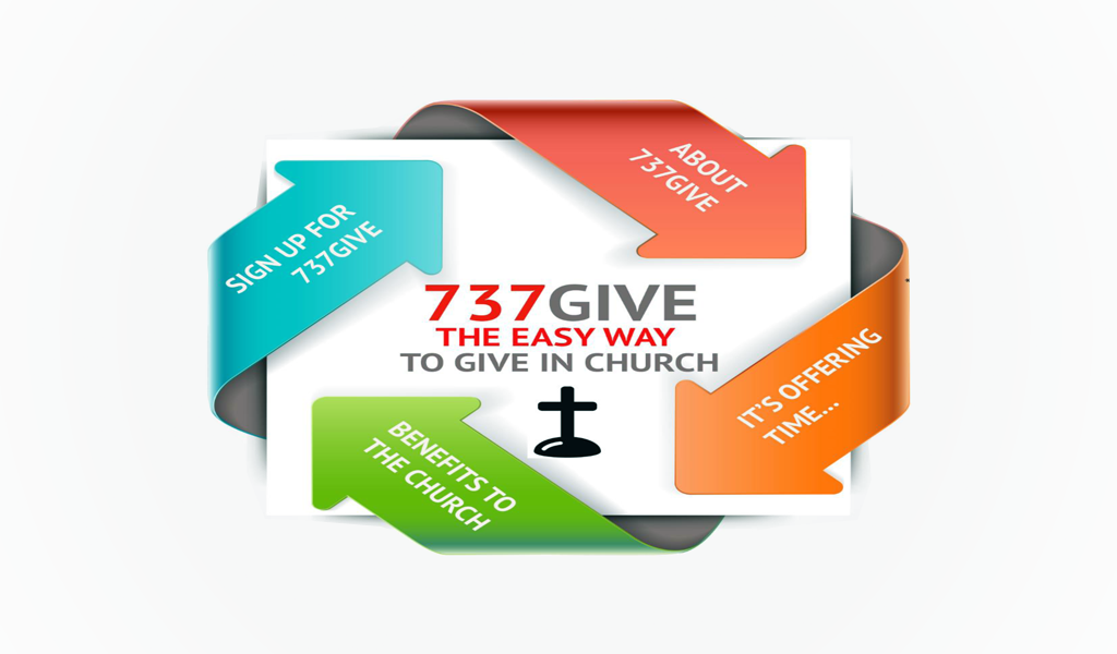 737 Give with GTBank - Online Donations - Mountain of Fire